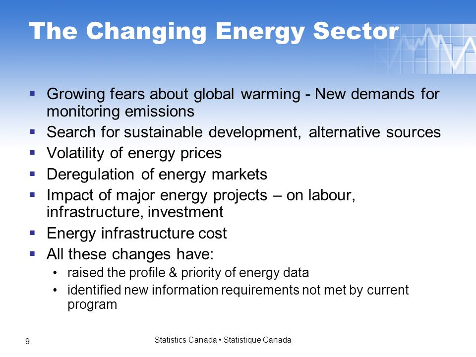 Statistics Canada Statistique Canada 9 The Changing Energy Sector Growing fears about global warming - New demands for monitoring emissions Search for sustainable development, alternative sources Volatility of energy prices Deregulation of energy markets Impact of major energy projects – on labour, infrastructure, investment Energy infrastructure cost All these changes have: raised the profile & priority of energy data identified new information requirements not met by current program