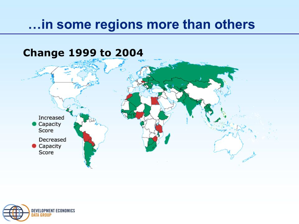 …in some regions more than others Change 1999 to 2004