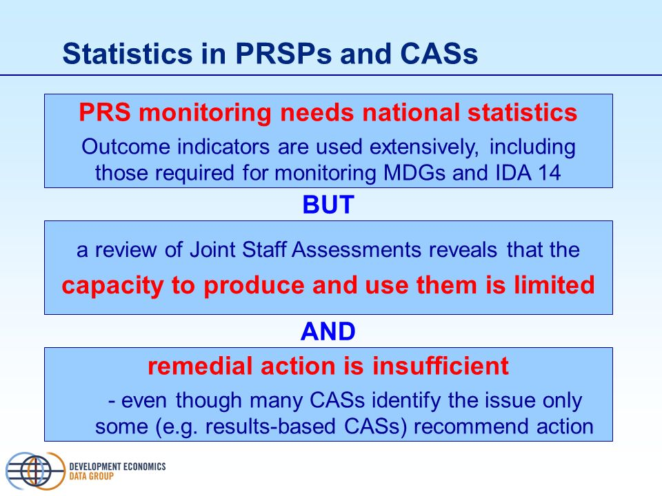 Statistics in PRSPs and CASs PRS monitoring needs national statistics Outcome indicators are used extensively, including those required for monitoring MDGs and IDA 14 a review of Joint Staff Assessments reveals that the capacity to produce and use them is limited remedial action is insufficient - even though many CASs identify the issue only some (e.g.