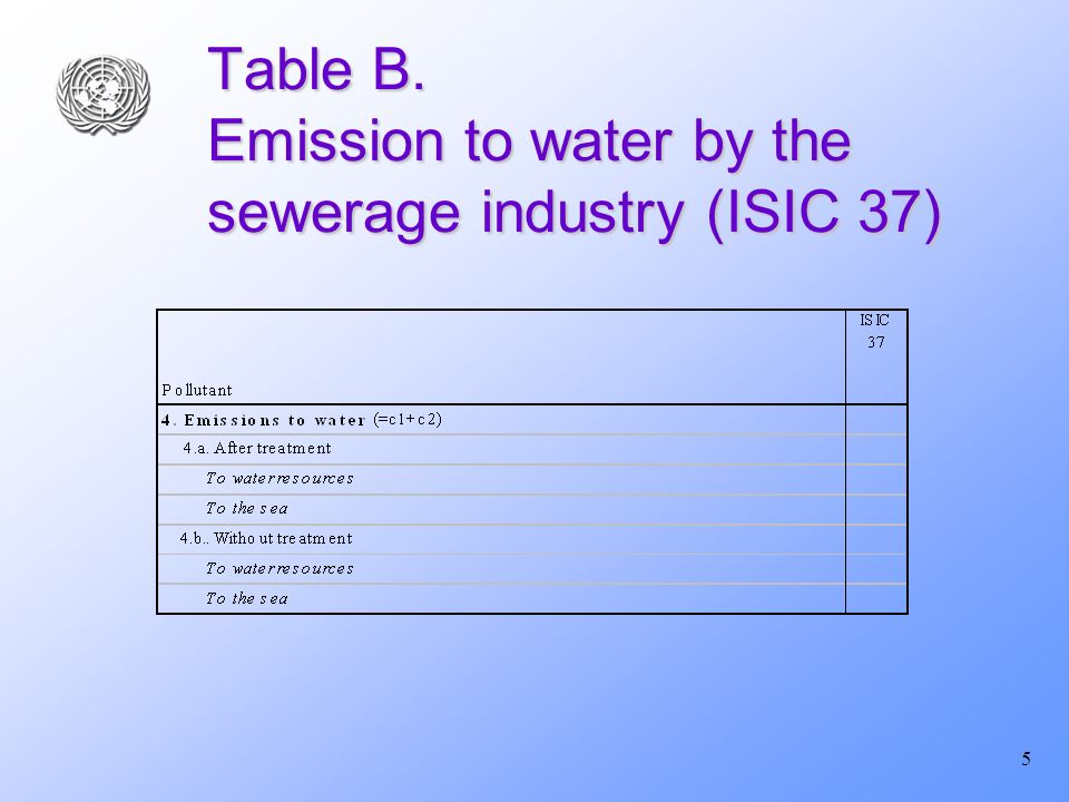 5 Table B. Emission to water by the sewerage industry (ISIC 37)