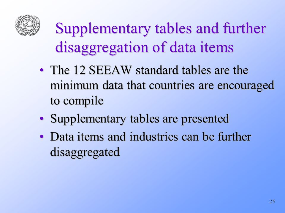 25 Supplementary tables and further disaggregation of data items The 12 SEEAW standard tables are the minimum data that countries are encouraged to compileThe 12 SEEAW standard tables are the minimum data that countries are encouraged to compile Supplementary tables are presentedSupplementary tables are presented Data items and industries can be further disaggregatedData items and industries can be further disaggregated