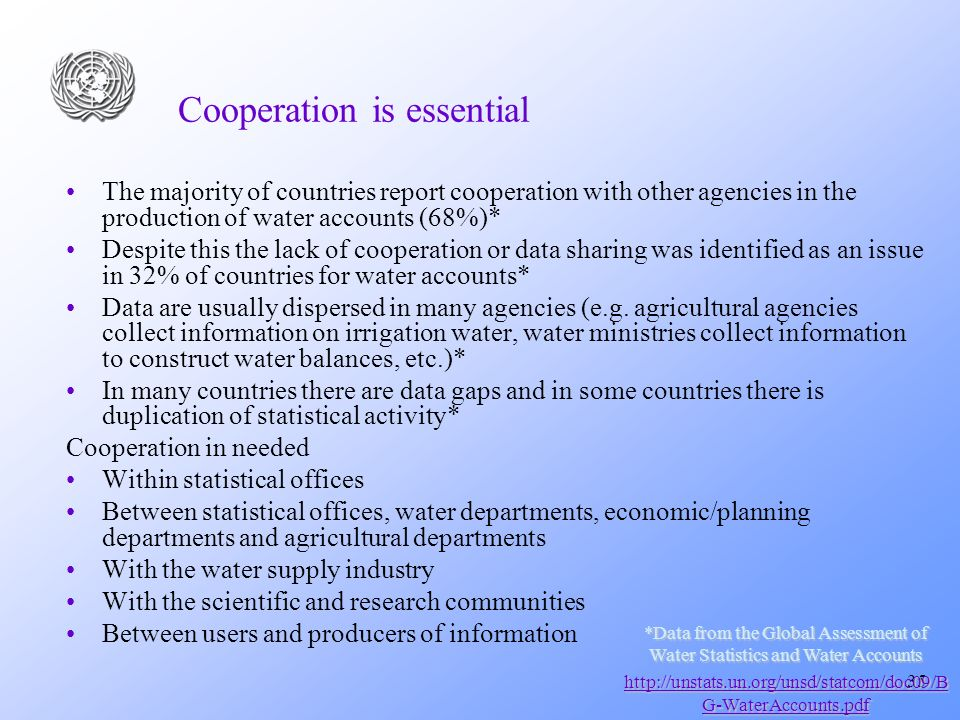 35 Cooperation is essential The majority of countries report cooperation with other agencies in the production of water accounts (68%)* Despite this the lack of cooperation or data sharing was identified as an issue in 32% of countries for water accounts* Data are usually dispersed in many agencies (e.g.