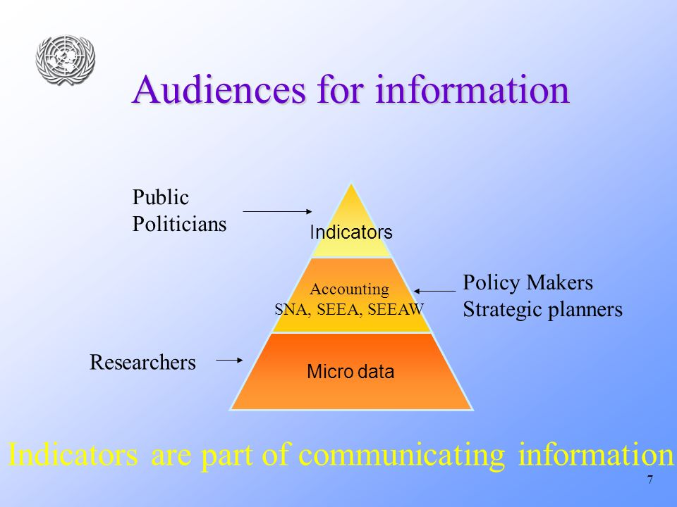 7 Audiences for information Indicators Micro data Accounting SNA, SEEA, SEEAW Public Politicians Policy Makers Strategic planners Researchers Indicators are part of communicating information