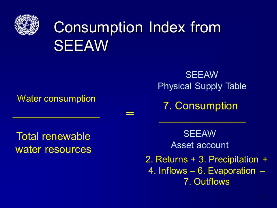 15 Consumption Index from SEEAW SEEAW Asset account 2.