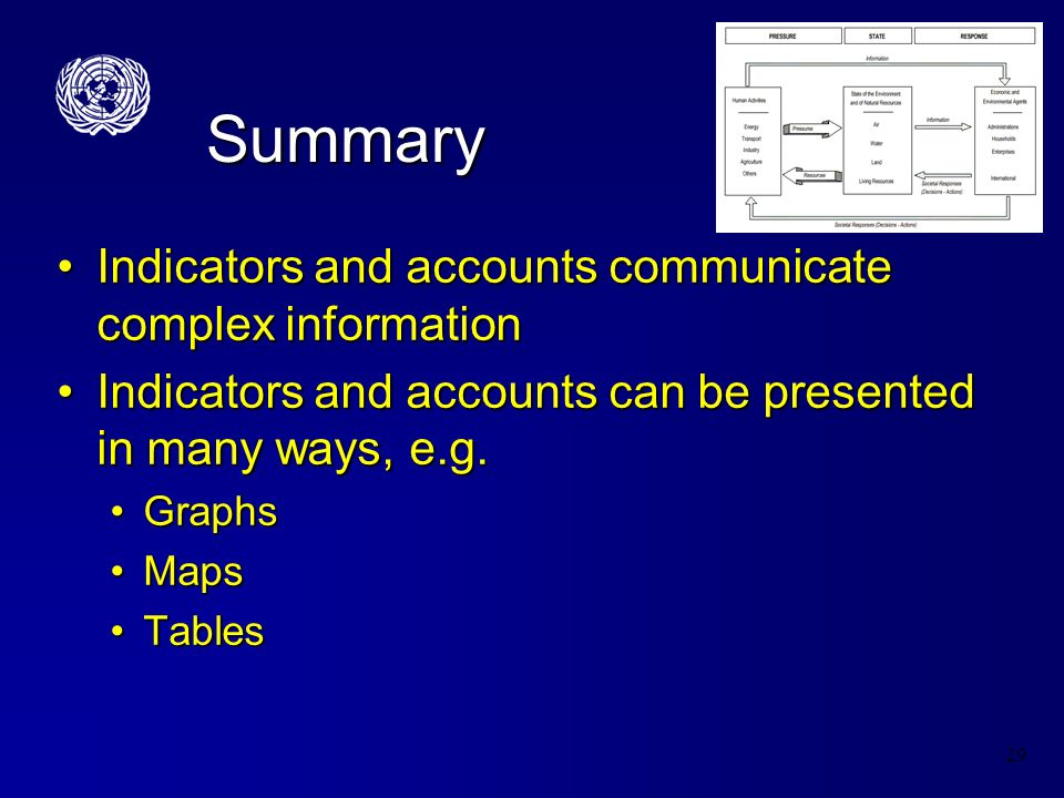29 Summary Indicators and accounts communicate complex informationIndicators and accounts communicate complex information Indicators and accounts can be presented in many ways, e.g.Indicators and accounts can be presented in many ways, e.g.