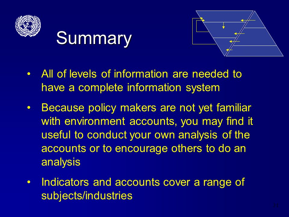 31 Summary All of levels of information are needed to have a complete information system Because policy makers are not yet familiar with environment accounts, you may find it useful to conduct your own analysis of the accounts or to encourage others to do an analysis Indicators and accounts cover a range of subjects/industries