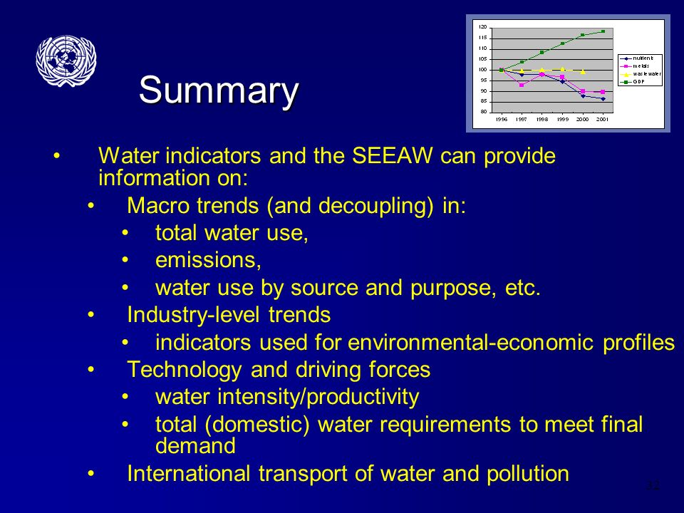 32 Water indicators and the SEEAW can provide information on: Macro trends (and decoupling) in: total water use, emissions, water use by source and purpose, etc.