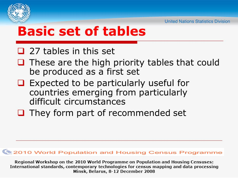 Regional Workshop on the 2010 World Programme on Population and Housing Censuses: International standards, contemporary technologies for census mapping and data processing Minsk, Belarus, 8-12 December 2008 Basic set of tables 27 tables in this set These are the high priority tables that could be produced as a first set Expected to be particularly useful for countries emerging from particularly difficult circumstances They form part of recommended set