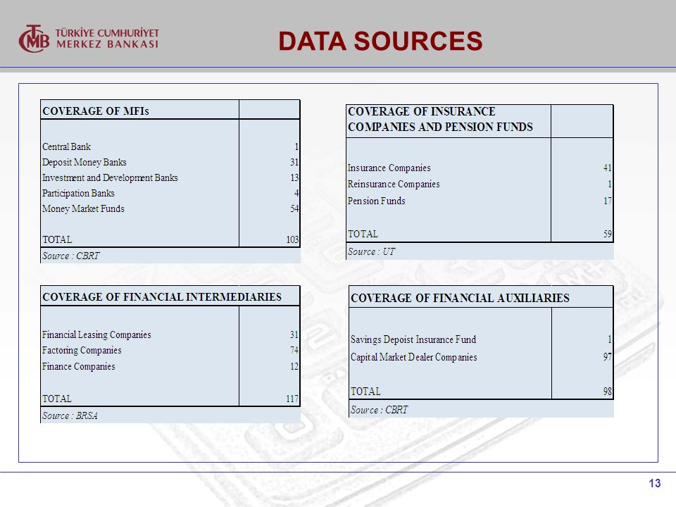 13 DATA SOURCES