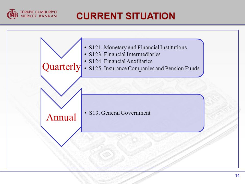 14 CURRENT SITUATION Quarterly S121. Monetary and Financial Institutions S123.