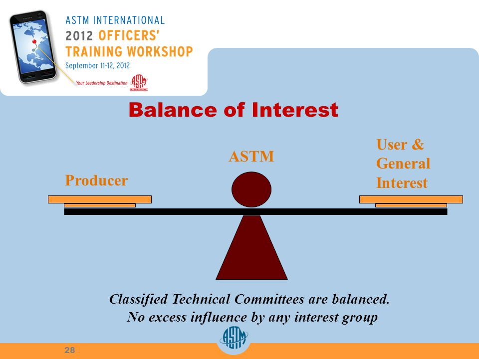 Balance of Interest Producer User & General Interest ASTM Classified Technical Committees are balanced.