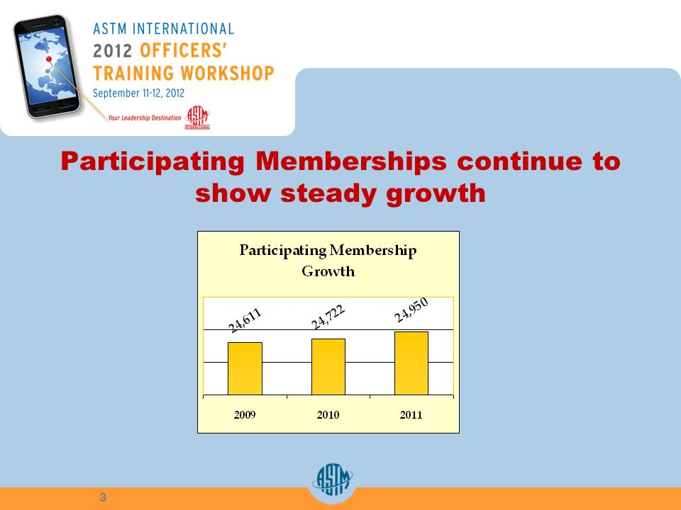 Participating Memberships continue to show steady growth 3