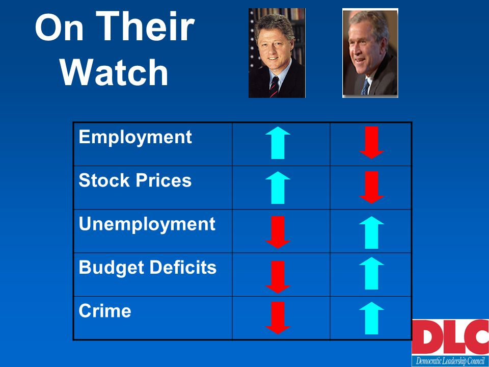 On Their Watch Employment Stock Prices Unemployment Budget Deficits Crime