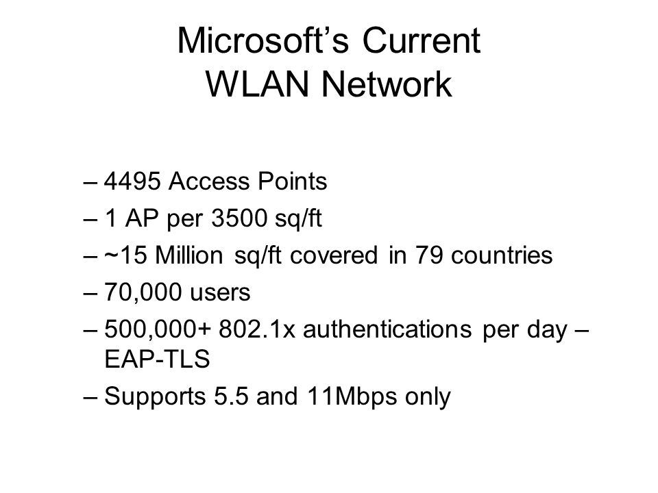 Microsofts Current WLAN Network –4495 Access Points –1 AP per 3500 sq/ft –~15 Million sq/ft covered in 79 countries –70,000 users –500,000+ 802.1x authentications per day – EAP-TLS –Supports 5.5 and 11Mbps only