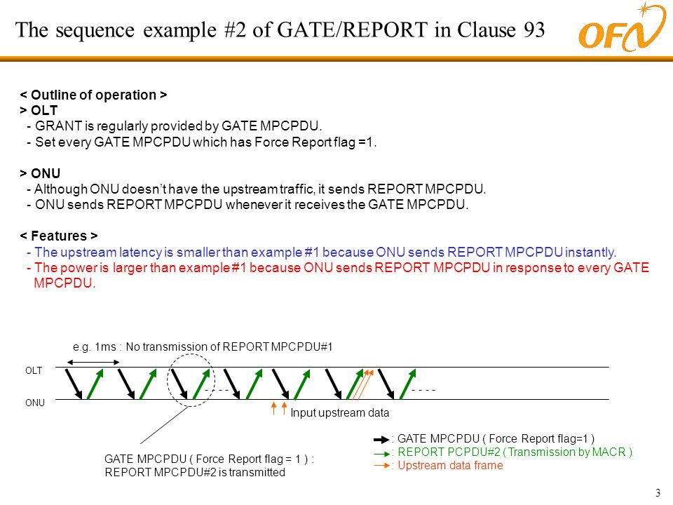 3 The sequence example #2 of GATE/REPORT in Clause 93 - - Input upstream data OLT ONU > OLT - GRANT is regularly provided by GATE MPCPDU.