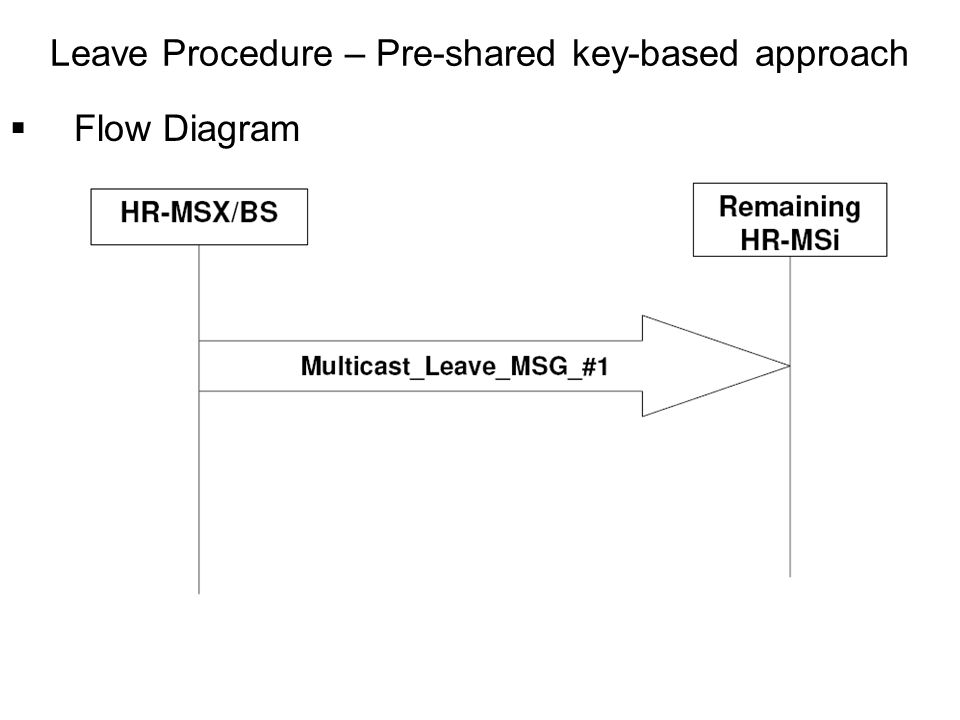 Flow Diagram Leave Procedure – Pre-shared key-based approach