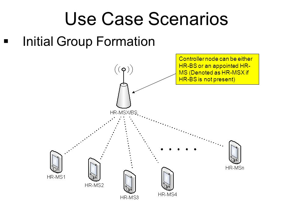 Use Case Scenarios Initial Group Formation Controller node can be either HR-BS or an appointed HR- MS (Denoted as HR-MSX if HR-BS is not present)
