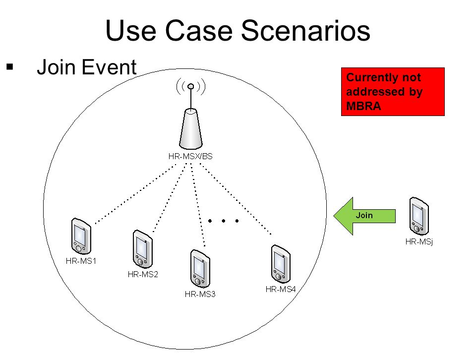 Use Case Scenarios Join Event Currently not addressed by MBRA