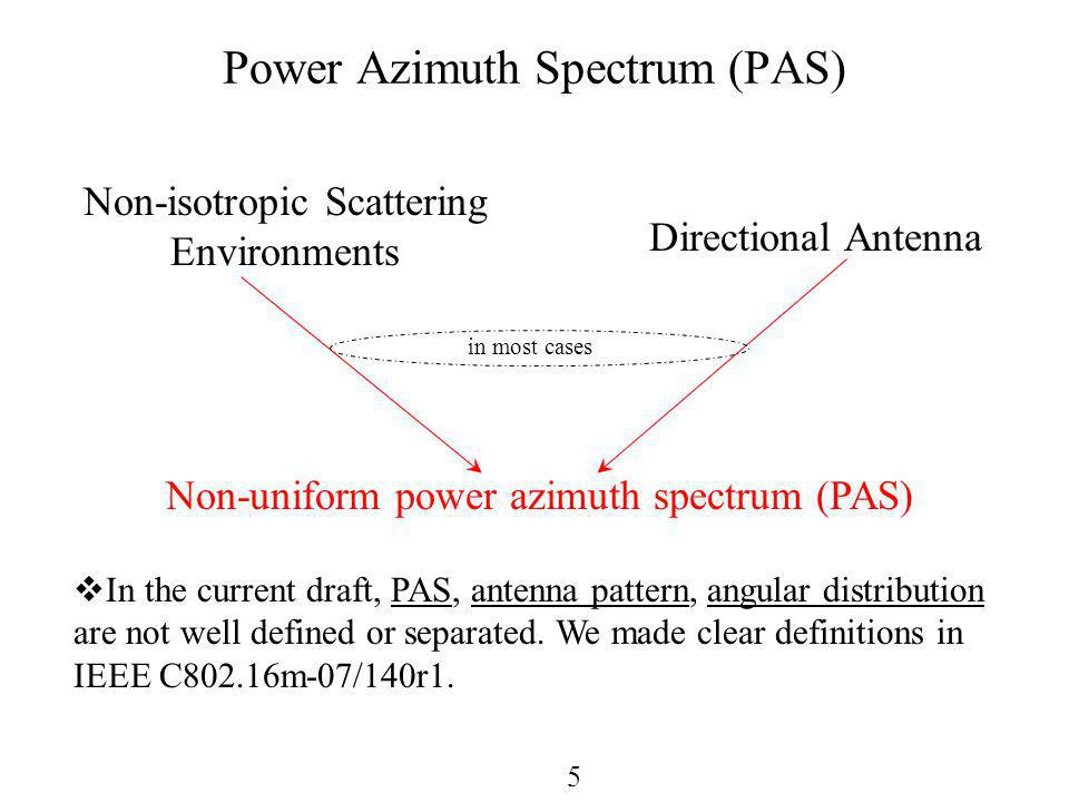 5 Power Azimuth Spectrum (PAS) Non-isotropic Scattering Environments Directional Antenna Non-uniform power azimuth spectrum (PAS) in most cases In the current draft, PAS, antenna pattern, angular distribution are not well defined or separated.