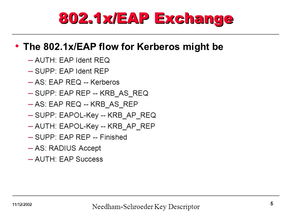 5 Needham-Schroeder Key Descriptor 11/12/2002 802.1x/EAP Exchange The 802.1x/EAP flow for Kerberos might be – AUTH: EAP Ident REQ – SUPP: EAP Ident REP – AS: EAP REQ -- Kerberos – SUPP: EAP REP -- KRB_AS_REQ – AS: EAP REQ -- KRB_AS_REP – SUPP: EAPOL-Key -- KRB_AP_REQ – AUTH: EAPOL-Key -- KRB_AP_REP – SUPP: EAP REP -- Finished – AS: RADIUS Accept – AUTH: EAP Success