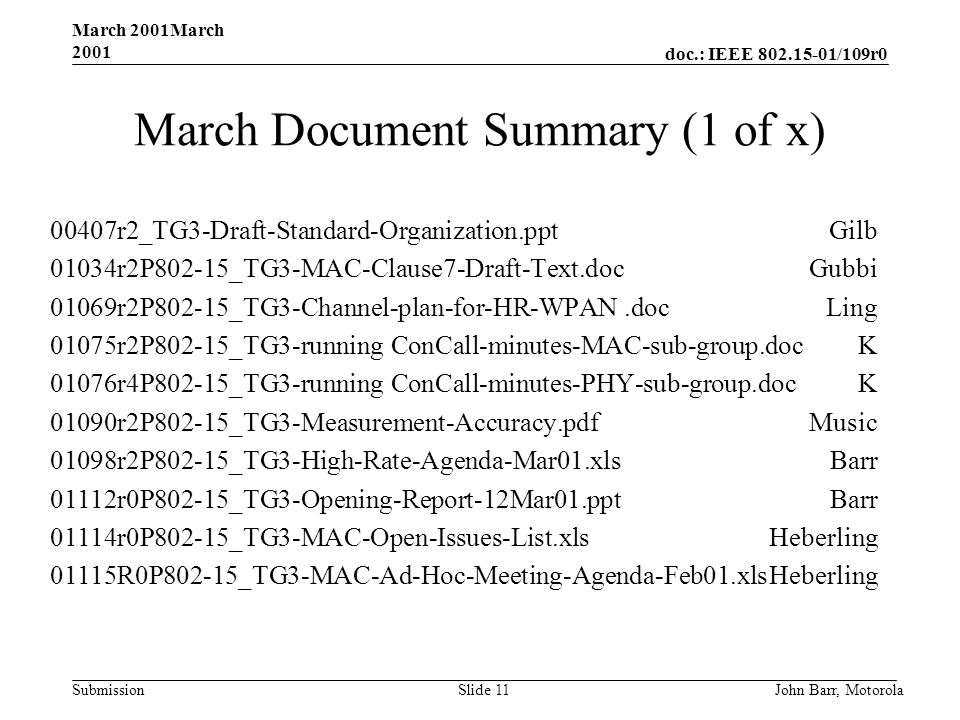doc.: IEEE /109r0 Submission March 2001March 2001 John Barr, MotorolaSlide 11 March Document Summary (1 of x) 00407r2_TG3-Draft-Standard-Organization.pptGilb 01034r2P802-15_TG3-MAC-Clause7-Draft-Text.docGubbi 01069r2P802-15_TG3-Channel-plan-for-HR-WPAN.docLing 01075r2P802-15_TG3-running ConCall-minutes-MAC-sub-group.docK 01076r4P802-15_TG3-running ConCall-minutes-PHY-sub-group.docK 01090r2P802-15_TG3-Measurement-Accuracy.pdfMusic 01098r2P802-15_TG3-High-Rate-Agenda-Mar01.xlsBarr 01112r0P802-15_TG3-Opening-Report-12Mar01.pptBarr 01114r0P802-15_TG3-MAC-Open-Issues-List.xlsHeberling 01115R0P802-15_TG3-MAC-Ad-Hoc-Meeting-Agenda-Feb01.xlsHeberling
