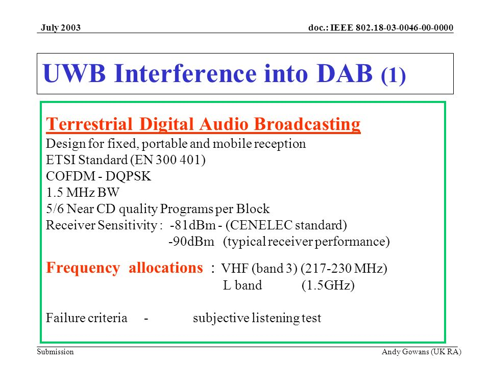 doc.: IEEE 802.18-03-0046-00-0000 Submission July 2003 Andy Gowans (UK RA) UWB Interference into DAB (1) Terrestrial Digital Audio Broadcasting Design for fixed, portable and mobile reception ETSI Standard (EN 300 401) COFDM - DQPSK 1.5 MHz BW 5/6 Near CD quality Programs per Block Receiver Sensitivity : -81dBm - (CENELEC standard) -90dBm (typical receiver performance) Frequency allocations : VHF (band 3) (217-230 MHz) L band (1.5GHz) Failure criteria- subjective listening test
