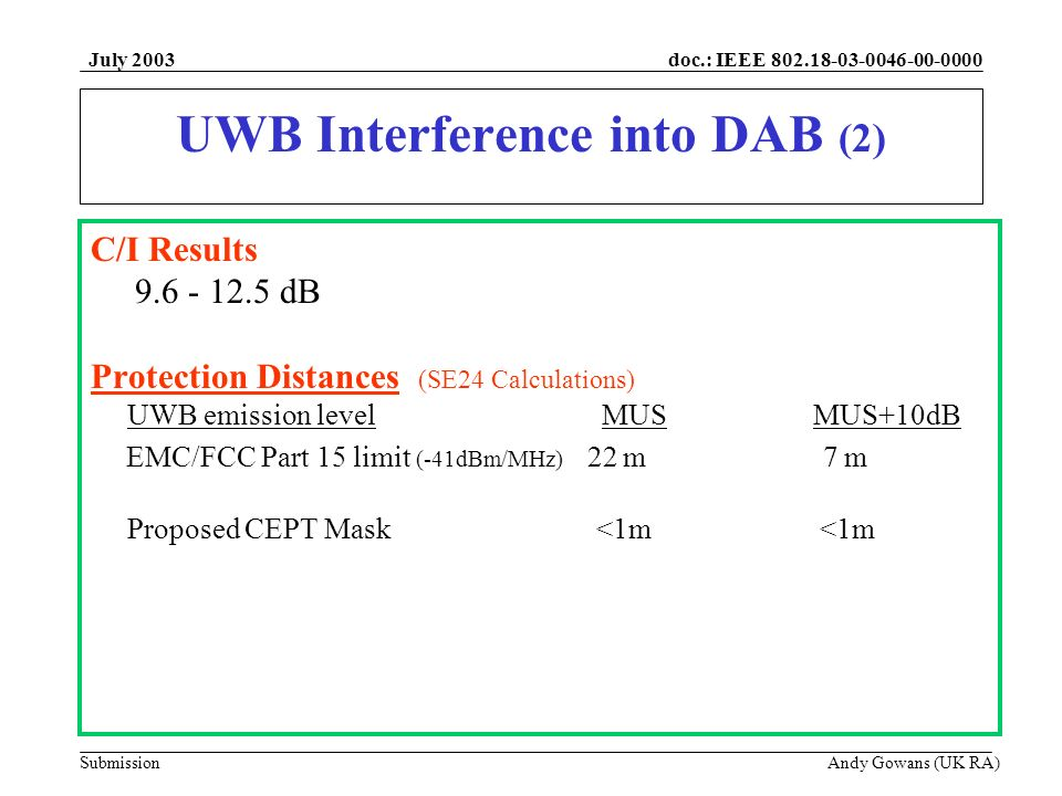 doc.: IEEE 802.18-03-0046-00-0000 Submission July 2003 Andy Gowans (UK RA) UWB Interference into DAB (2) C/I Results 9.6 - 12.5 dB Protection Distances (SE24 Calculations) UWB emission level MUS MUS+10dB EMC/FCC Part 15 limit (-41dBm/MHz) 22 m 7 m Proposed CEPT Mask <1m <1m