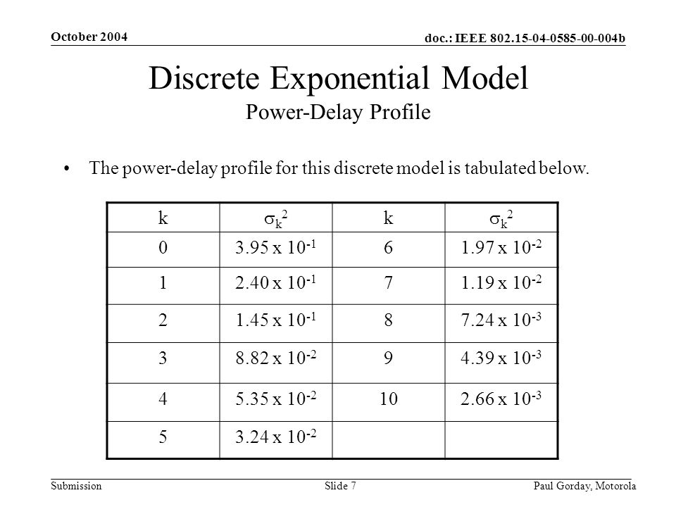 doc.: IEEE 802.15-04-0585-00-004b Submission October 2004 Paul Gorday, Motorola Slide 7 Discrete Exponential Model Power-Delay Profile The power-delay profile for this discrete model is tabulated below.