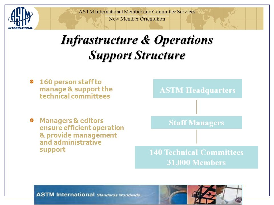 ASTM International Member and Committee Services New Member Orientation 160 person staff to manage & support the technical committees Managers & editors ensure efficient operation & provide management and administrative support ASTM Headquarters Staff Managers 140 Technical Committees 31,000 Members Infrastructure & Operations Support Structure