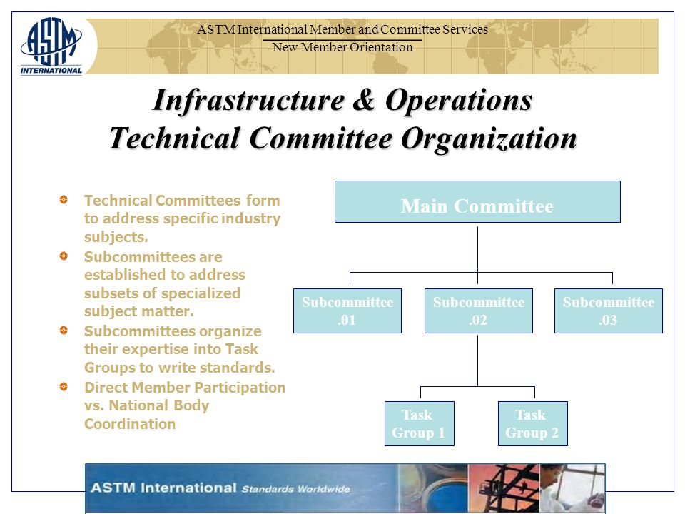 ASTM International Member and Committee Services New Member Orientation Technical Committees form to address specific industry subjects.