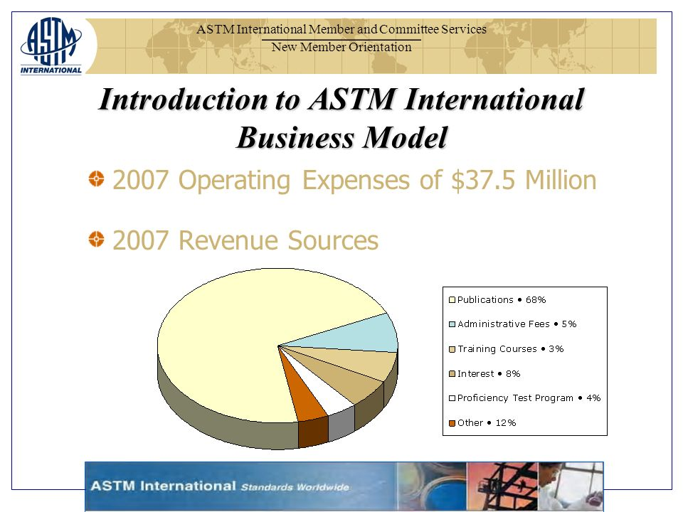 ASTM International Member and Committee Services New Member Orientation 2007 Operating Expenses of $37.5 Million 2007 Revenue Sources Introduction to ASTM International Business Model