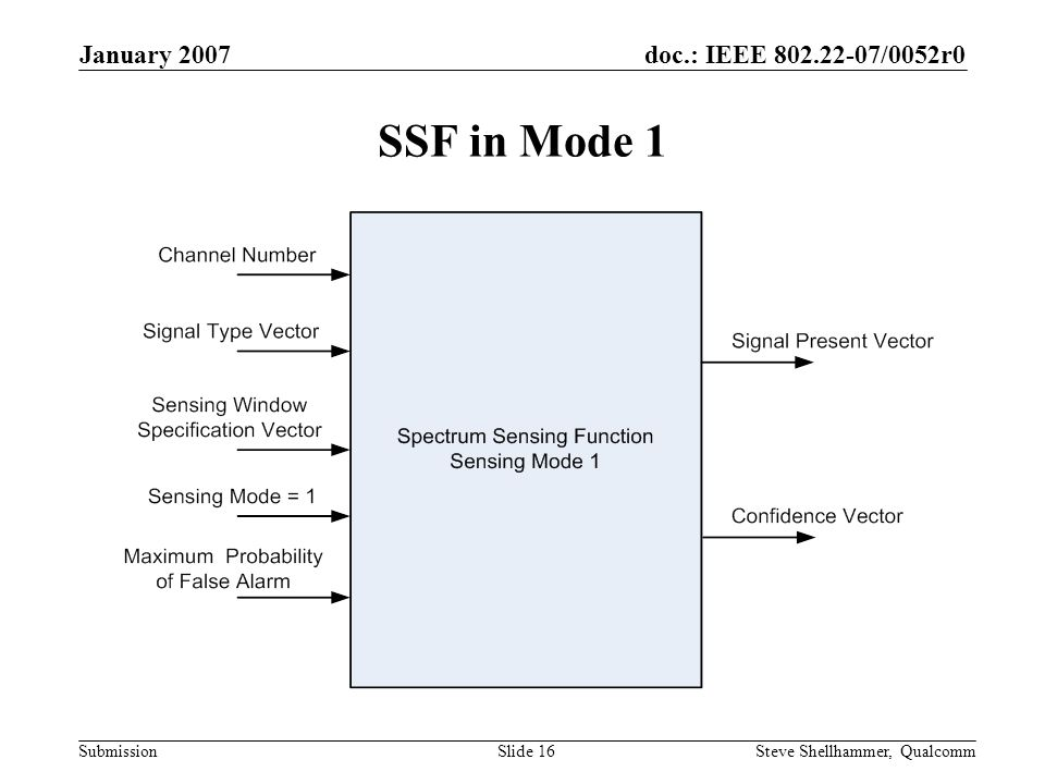 doc.: IEEE 802.22-07/0052r0 Submission January 2007 Steve Shellhammer, QualcommSlide 16 SSF in Mode 1
