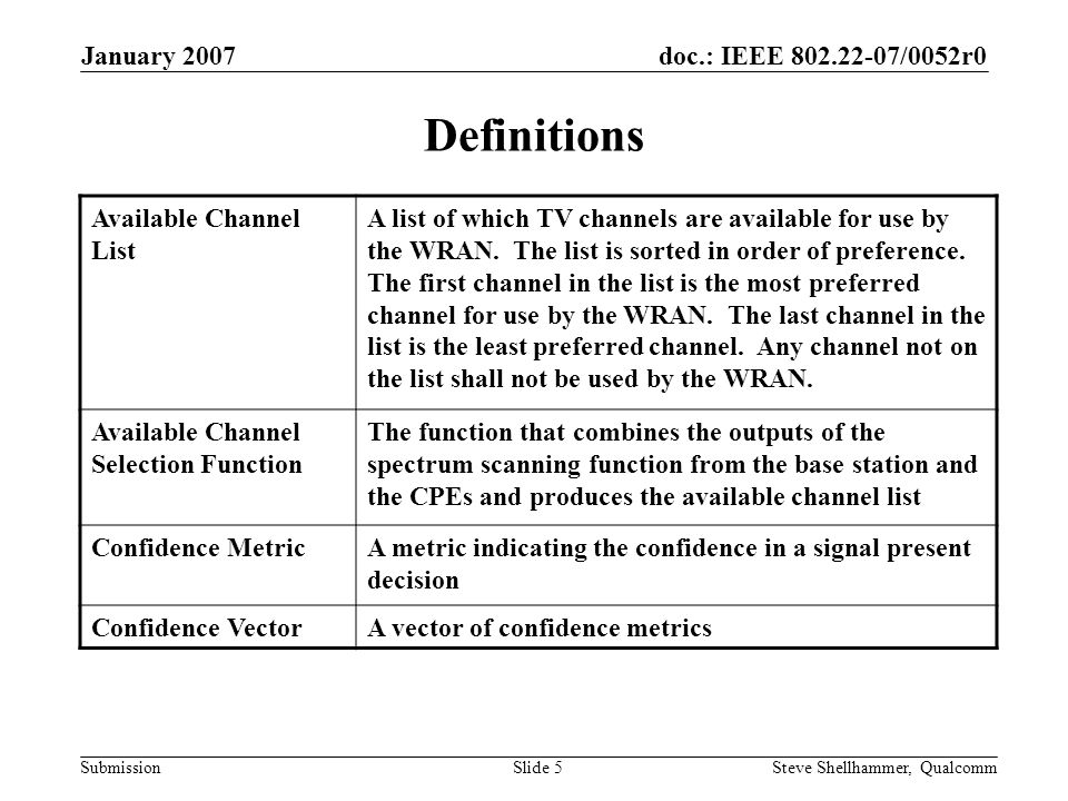 doc.: IEEE 802.22-07/0052r0 Submission January 2007 Steve Shellhammer, QualcommSlide 5 Definitions Available Channel List A list of which TV channels are available for use by the WRAN.