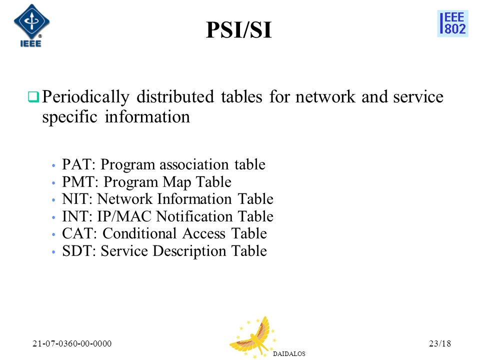 DAIDALOS 21-07-0360-00-000023/18 PSI/SI Periodically distributed tables for network and service specific information PAT: Program association table PMT: Program Map Table NIT: Network Information Table INT: IP/MAC Notification Table CAT: Conditional Access Table SDT: Service Description Table