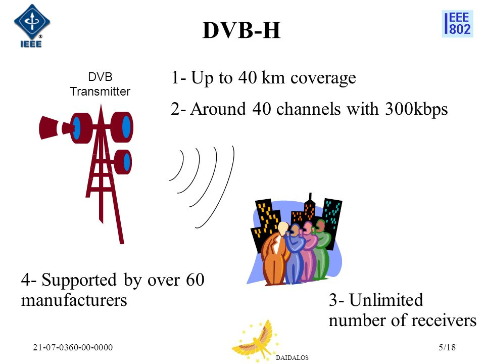 DAIDALOS 21-07-0360-00-00005/18 DVB-H DVB Transmitter 1- Up to 40 km coverage 2- Around 40 channels with 300kbps 3- Unlimited number of receivers 4- Supported by over 60 manufacturers