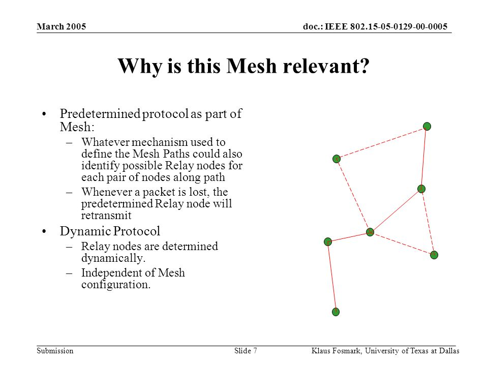 doc.: IEEE 802.15-05-0129-00-0005 Submission March 2005 Klaus Fosmark, University of Texas at DallasSlide 7 Why is this Mesh relevant.