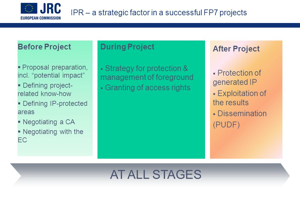 AT ALL STAGES Before Project Proposal preparation, incl.