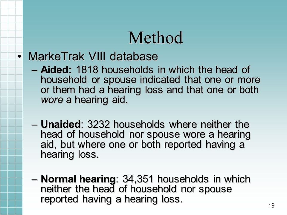 Method MarkeTrak VIII databaseMarkeTrak VIII database –Aided: 1818 households in which the head of household or spouse indicated that one or more or them had a hearing loss and that one or both wore a hearing aid.