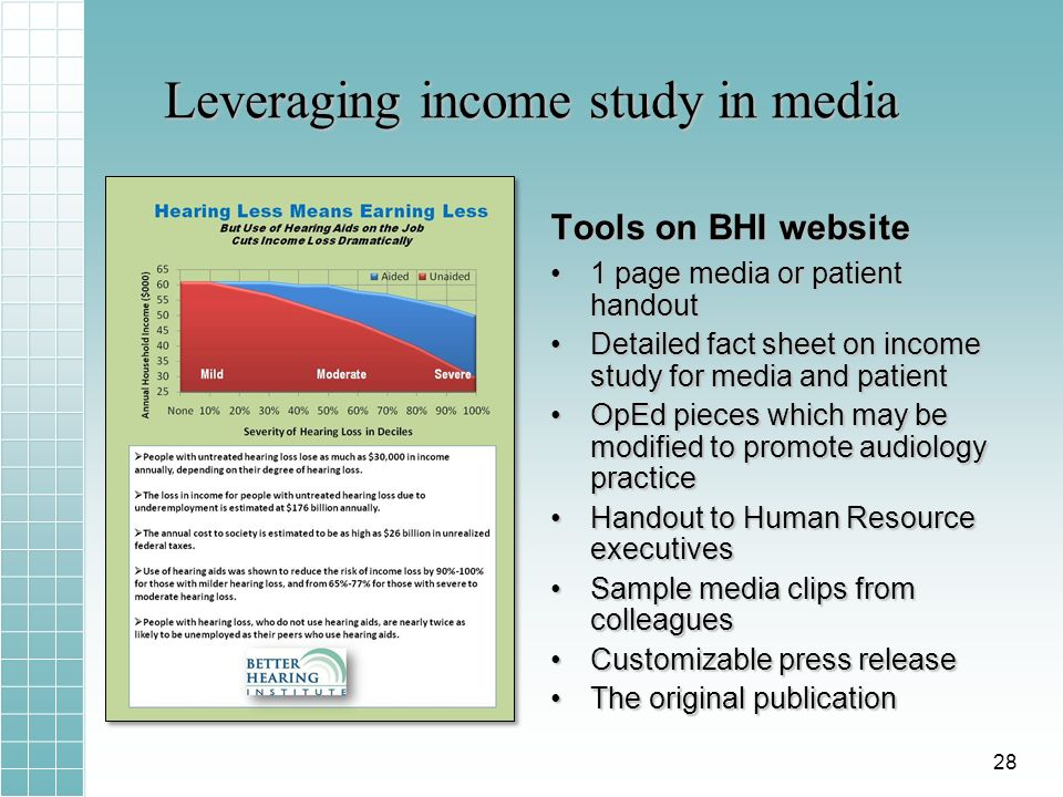 Leveraging income study in media Tools on BHI website 1 page media or patient handout Detailed fact sheet on income study for media and patient OpEd pieces which may be modified to promote audiology practice Handout to Human Resource executives Sample media clips from colleagues Customizable press release The original publication 28