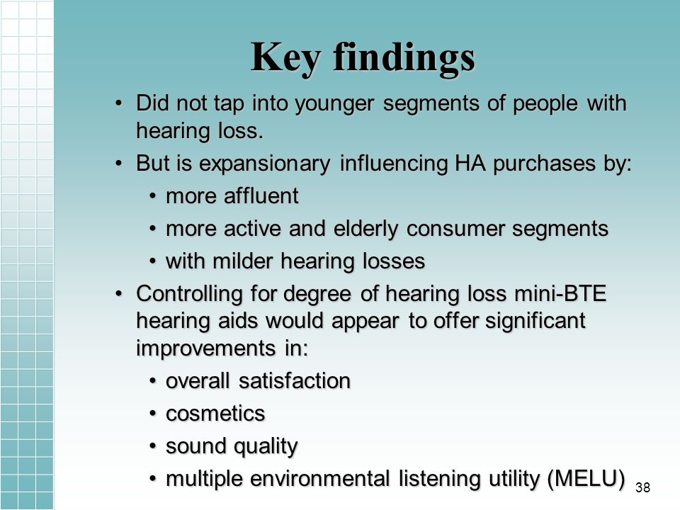 Key findings Did not tap into younger segments of people with hearing loss.Did not tap into younger segments of people with hearing loss.