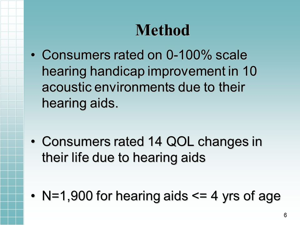 Method Consumers rated on 0-100% scale hearing handicap improvement in 10 acoustic environments due to their hearing aids.Consumers rated on 0-100% scale hearing handicap improvement in 10 acoustic environments due to their hearing aids.