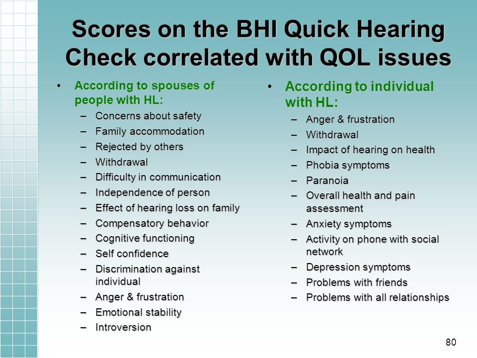 Scores on the BHI Quick Hearing Check correlated with QOL issues According to spouses of people with HL:According to spouses of people with HL: –Concerns about safety –Family accommodation –Rejected by others –Withdrawal –Difficulty in communication –Independence of person –Effect of hearing loss on family –Compensatory behavior –Cognitive functioning –Self confidence –Discrimination against individual –Anger & frustration –Emotional stability –Introversion According to individual with HL: –Anger & frustration –Withdrawal –Impact of hearing on health –Phobia symptoms –Paranoia –Overall health and pain assessment –Anxiety symptoms –Activity on phone with social network –Depression symptoms –Problems with friends –Problems with all relationships 80