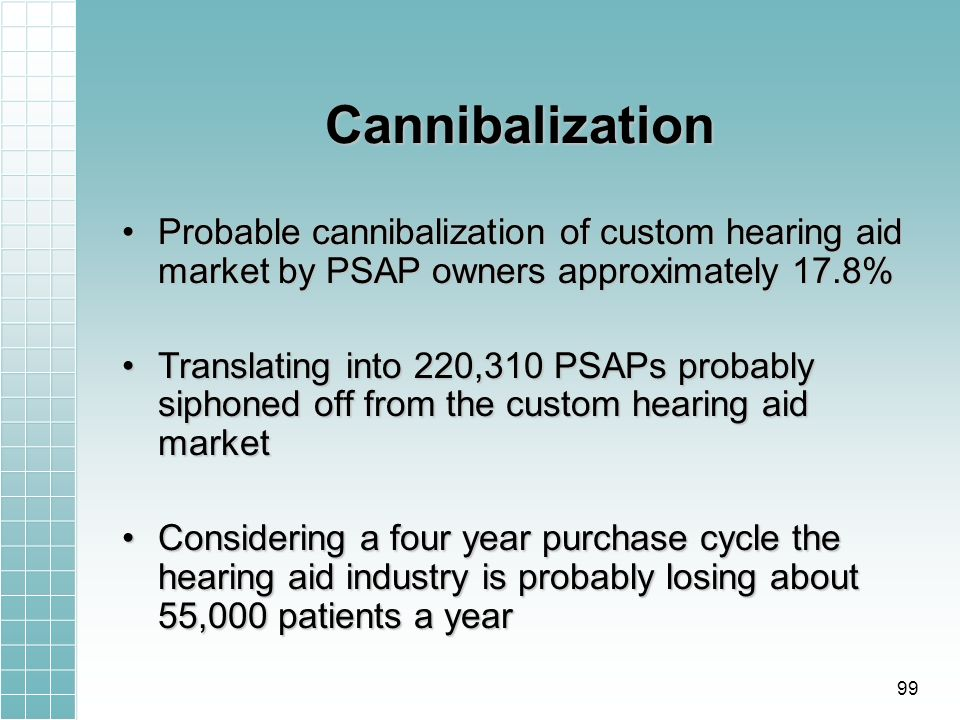Cannibalization Probable cannibalization of custom hearing aid market by PSAP owners approximately 17.8%Probable cannibalization of custom hearing aid market by PSAP owners approximately 17.8% Translating into 220,310 PSAPs probably siphoned off from the custom hearing aid marketTranslating into 220,310 PSAPs probably siphoned off from the custom hearing aid market Considering a four year purchase cycle the hearing aid industry is probably losing about 55,000 patients a yearConsidering a four year purchase cycle the hearing aid industry is probably losing about 55,000 patients a year 99