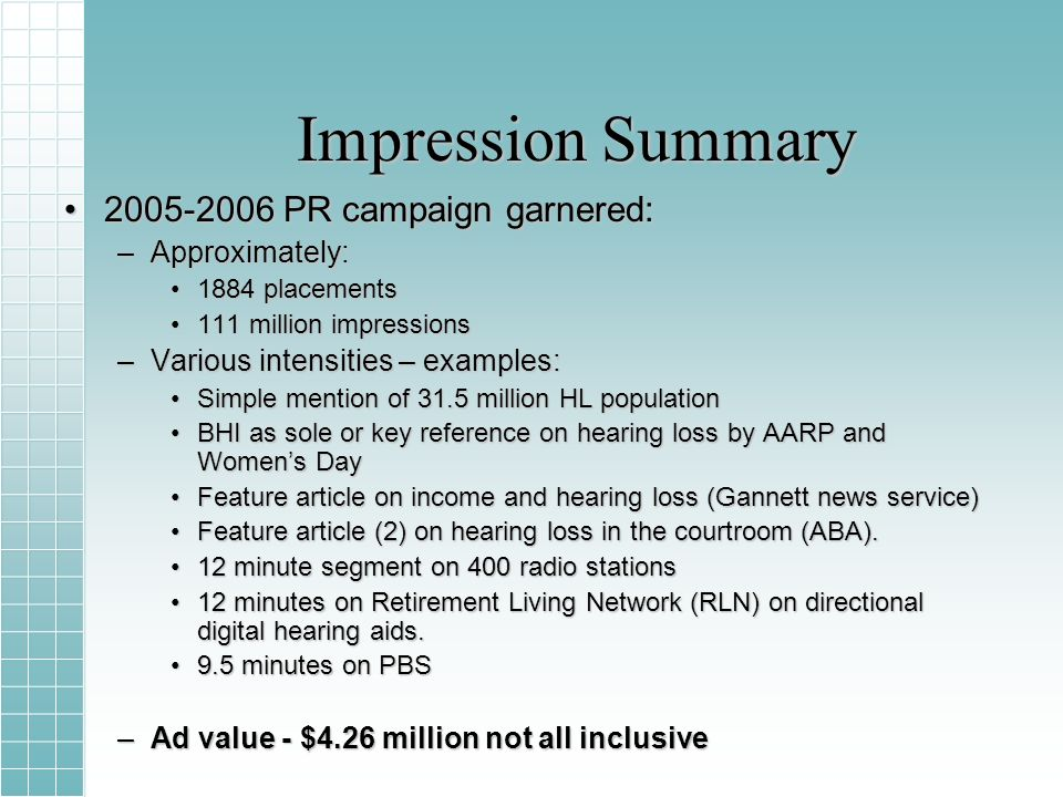 Impression Summary 2005-2006 PR campaign garnered:2005-2006 PR campaign garnered: –Approximately: 1884 placements1884 placements 111 million impressions111 million impressions –Various intensities – examples: Simple mention of 31.5 million HL populationSimple mention of 31.5 million HL population BHI as sole or key reference on hearing loss by AARP and Womens DayBHI as sole or key reference on hearing loss by AARP and Womens Day Feature article on income and hearing loss (Gannett news service)Feature article on income and hearing loss (Gannett news service) Feature article (2) on hearing loss in the courtroom (ABA).Feature article (2) on hearing loss in the courtroom (ABA).
