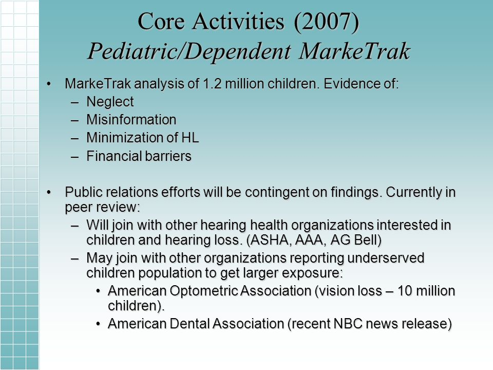 Core Activities (2007) Pediatric/Dependent MarkeTrak MarkeTrak analysis of 1.2 million children.