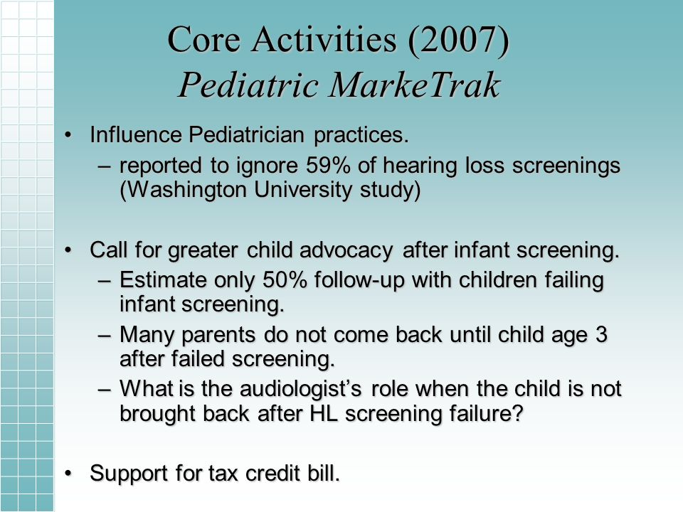 Core Activities (2007) Pediatric MarkeTrak Influence Pediatrician practices.Influence Pediatrician practices.