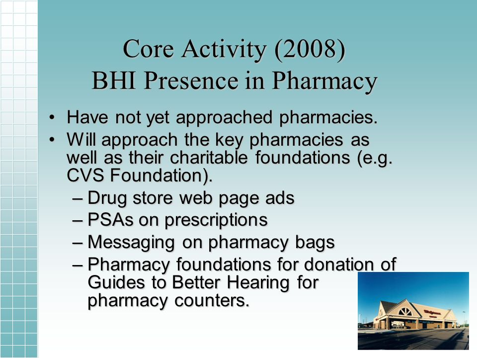 Core Activity (2008) BHI Presence in Pharmacy Have not yet approached pharmacies.Have not yet approached pharmacies.
