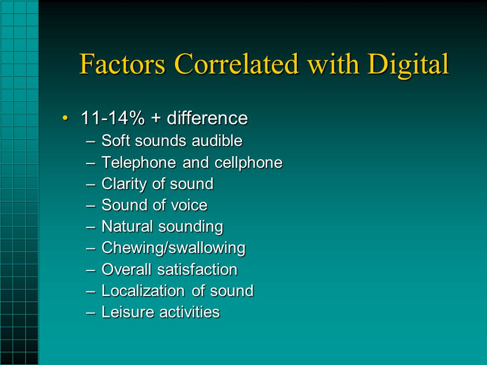 Factors Correlated with Digital 11-14% + difference11-14% + difference –Soft sounds audible –Telephone and cellphone –Clarity of sound –Sound of voice –Natural sounding –Chewing/swallowing –Overall satisfaction –Localization of sound –Leisure activities