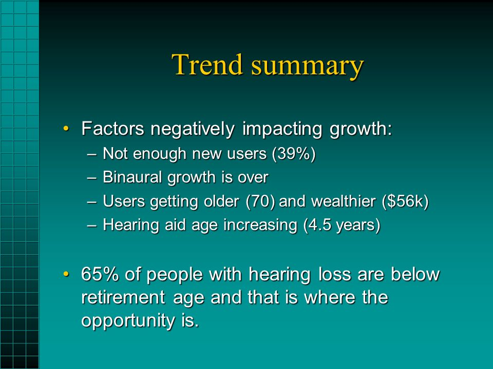 Trend summary Factors negatively impacting growth:Factors negatively impacting growth: –Not enough new users (39%) –Binaural growth is over –Users getting older (70) and wealthier ($56k) –Hearing aid age increasing (4.5 years) 65% of people with hearing loss are below retirement age and that is where the opportunity is.65% of people with hearing loss are below retirement age and that is where the opportunity is.