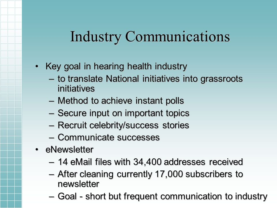 Industry Communications Key goal in hearing health industryKey goal in hearing health industry –to translate National initiatives into grassroots initiatives –Method to achieve instant polls –Secure input on important topics –Recruit celebrity/success stories –Communicate successes eNewslettereNewsletter –14 eMail files with 34,400 addresses received –After cleaning currently 17,000 subscribers to newsletter –Goal - short but frequent communication to industry